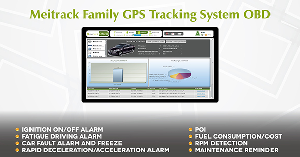 GPS Tracking Track Vehicle's Assets GPRS SMS Meitrack